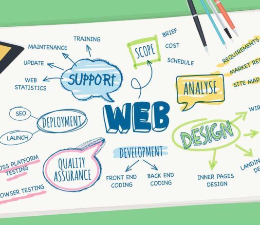 Choose Best Web Designing Company Abu Dhabi