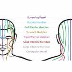Thyroid Problem Treatment